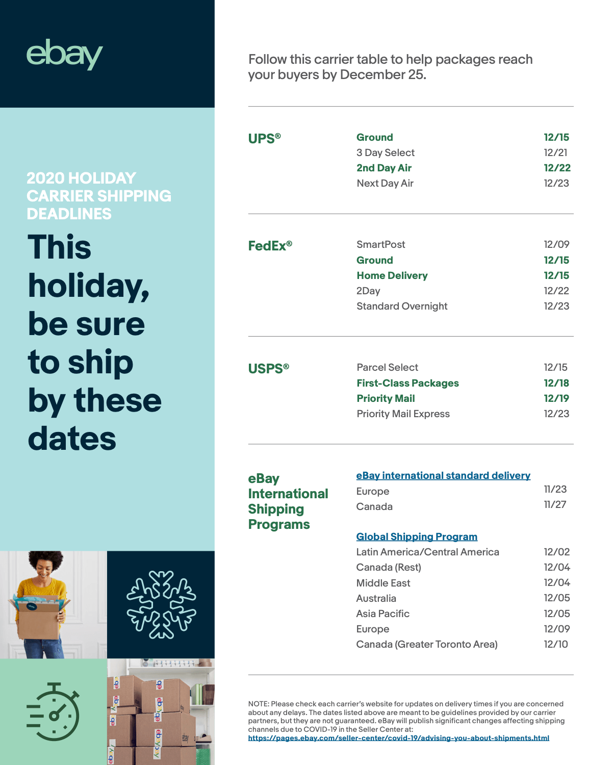 2020 Holiday Carrier Shipping Deadlines