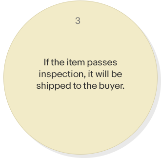 If an items passes inspection, it will be shipped to the buyer.