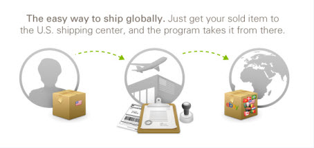 Get your sold item to the US shipping center, and the program takes it from there.
