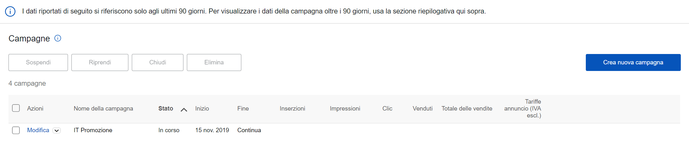 come modificare una campagna