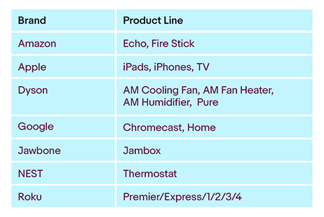 catalog product lines