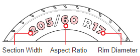 tire size information
